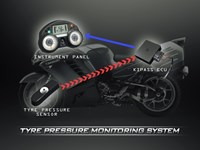 Diagrama del sistema de control de la presión de los neumáticos